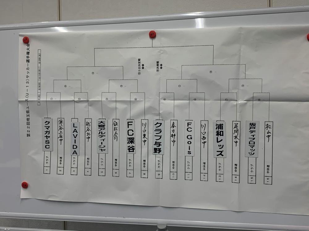 埼玉 中体連 サッカー